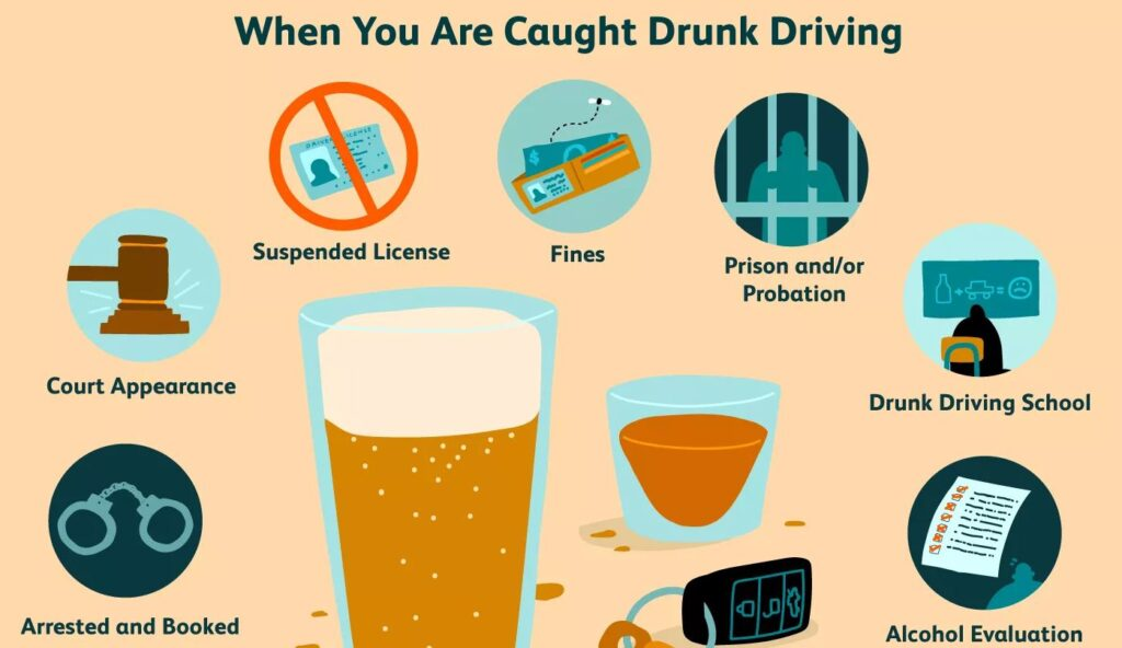 what to do when you get a dui in Ontario